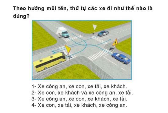 Học lái xe không khó với 5 nguyên tắc giải sa hình b2